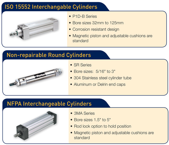 Parker Cylinders And Actuators Nevada Distributor